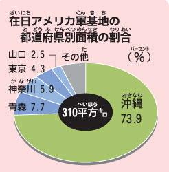 f:id:sasameyuki47:20100523235240j:image