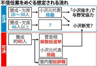 f:id:sasameyuki47:20110601214131j:image