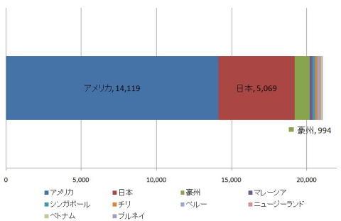 f:id:sasameyuki47:20111107210127j:image