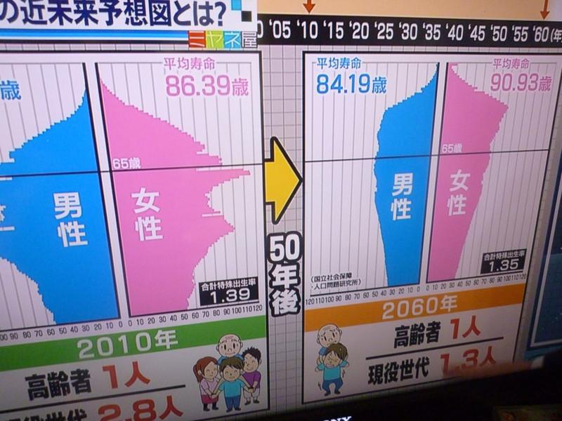 f:id:sasameyuki47:20120214140408j:image:w360:left