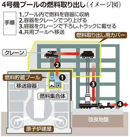 f:id:sasameyuki47:20130701220118j:image:right