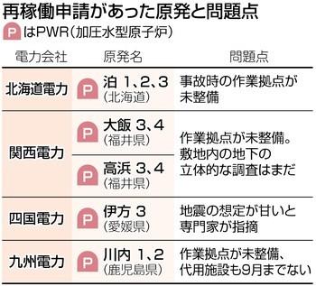 f:id:sasameyuki47:20130711000454j:image:w360:right