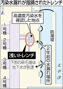 f:id:sasameyuki47:20130729223911j:image:right