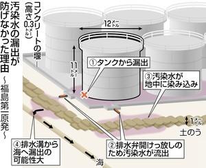f:id:sasameyuki47:20130822095819j:image:right