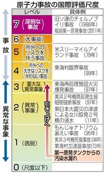 f:id:sasameyuki47:20130822095926j:image:right