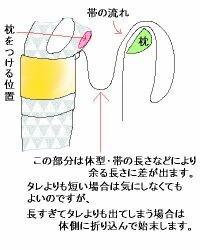 f:id:sasameyuki47:20150107221628j:image:w360