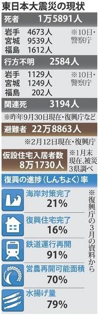 f:id:sasameyuki47:20150311212908j:image:left