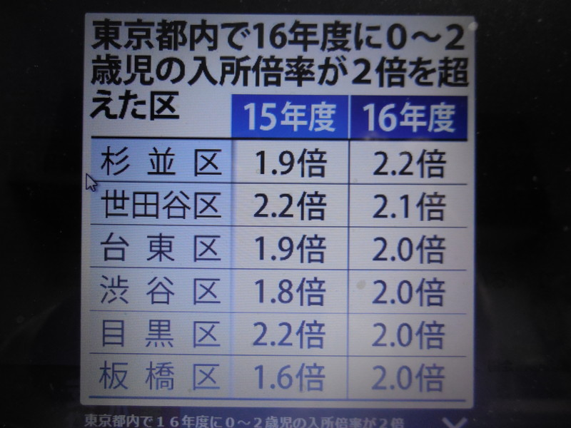 f:id:sasameyuki47:20160314225210j:image:w360:left