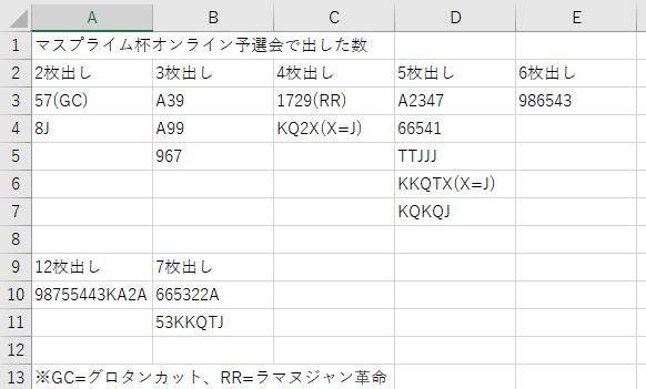 f:id:sasara_snkw:20210719122722p:plain