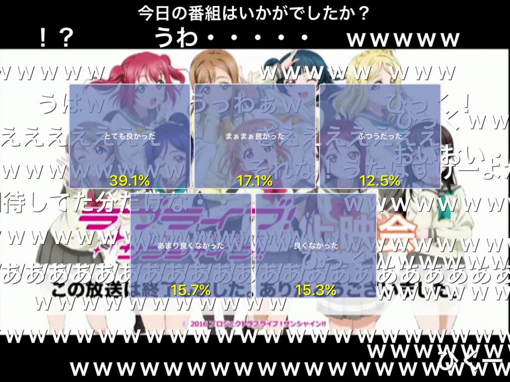 f:id:sasashi:20170226210804j:plain