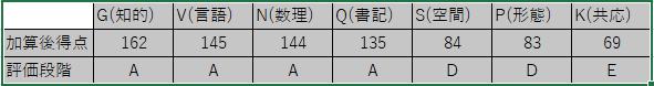 f:id:sasashi:20171106213526p:plain
