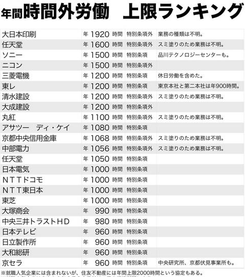 f:id:sasashi:20171207001843p:plain