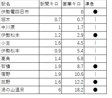 f:id:sasashi:20190815141458p:plain