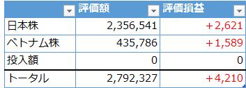f:id:sasetsu_u:20170305235725p:plain