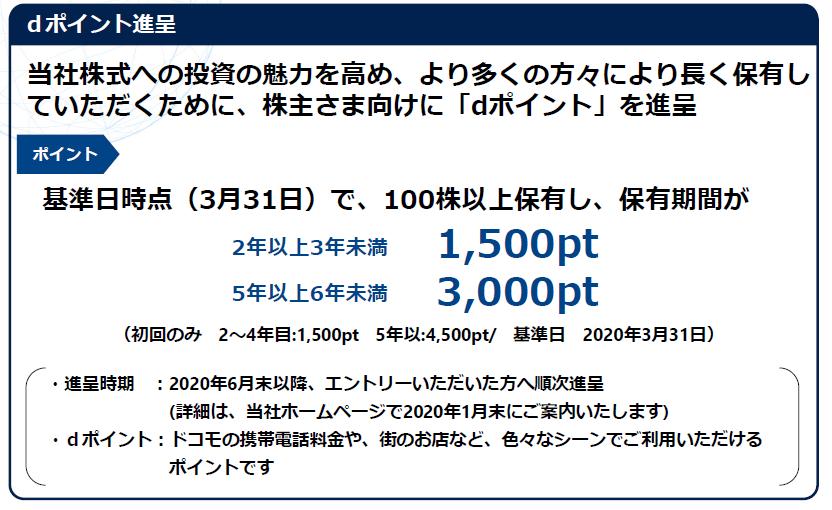 NTT株主優待