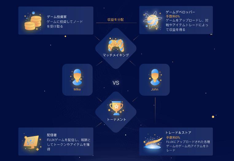 f:id:sashimaru:20180331072940p:plain