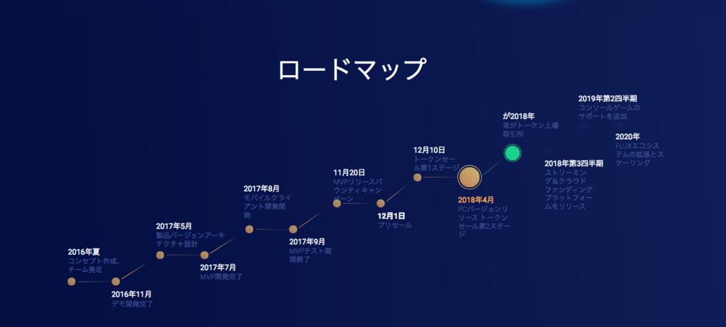 f:id:sashimaru:20180331090903p:plain