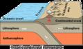プレート境界面図