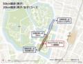 2020TOKYO競歩コース