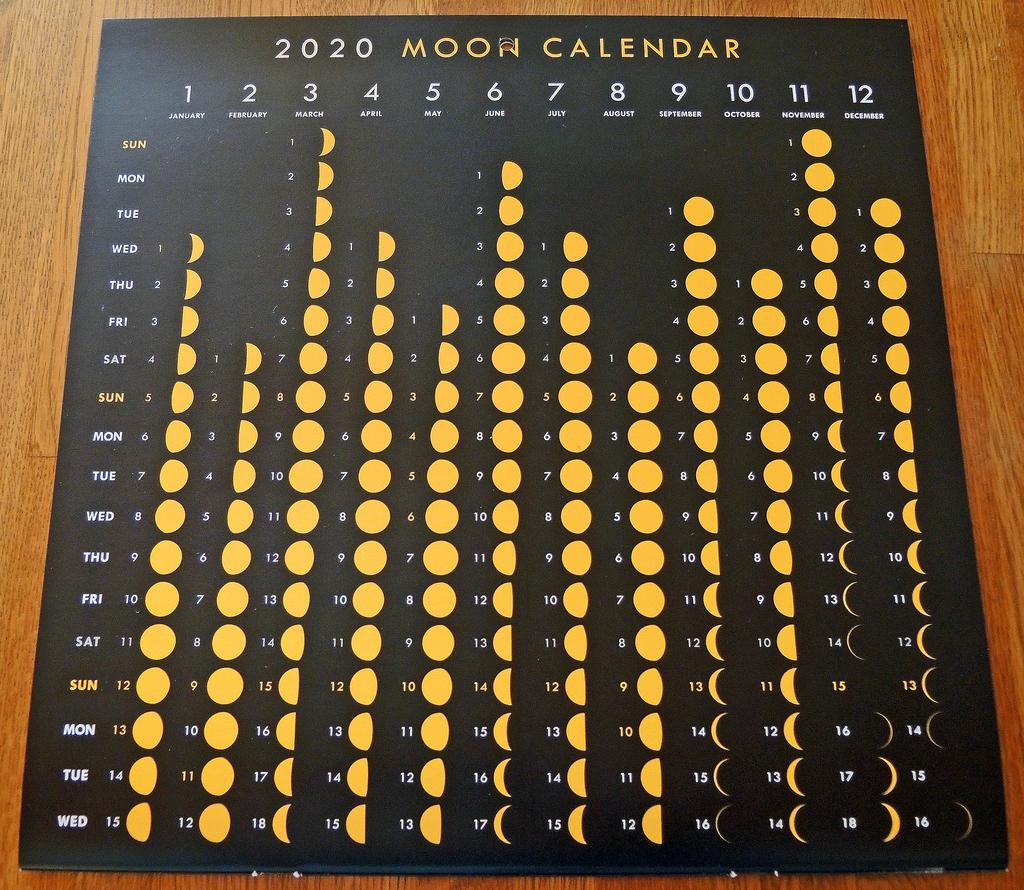 月の満ち欠けカレンダー-3-18.11