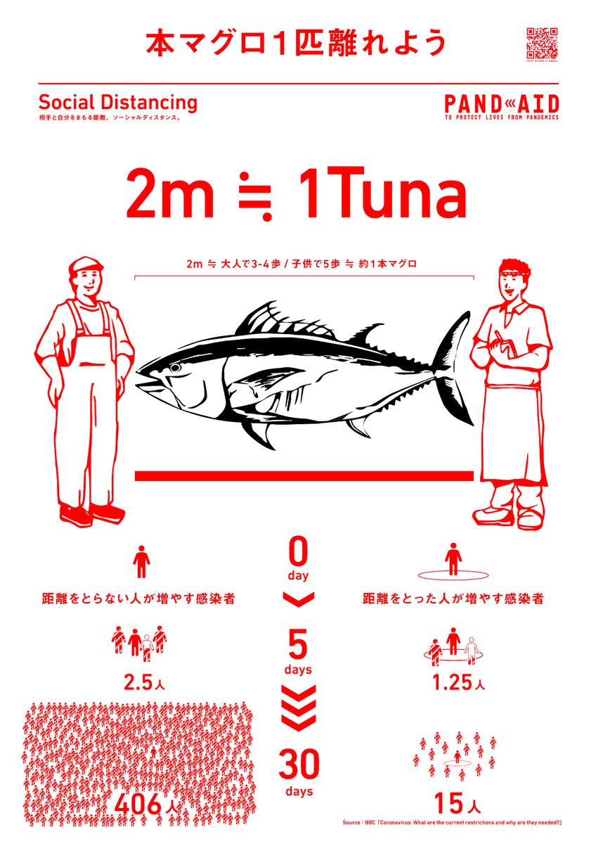 f:id:sashimi-fish1:20200605173633p:image:w150:right
