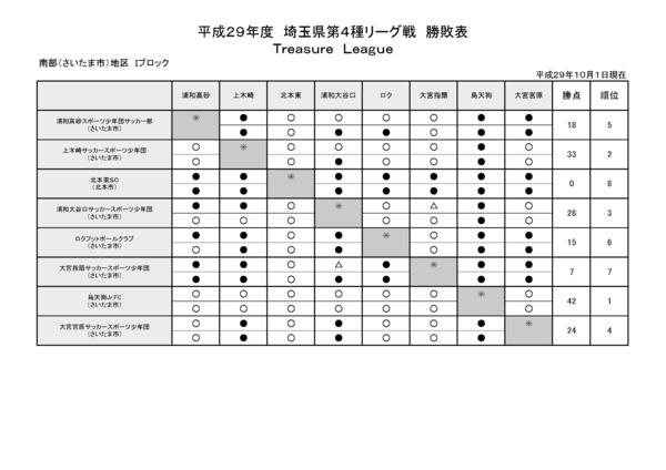 f:id:sashiogisoccer:20190701201752j:plain