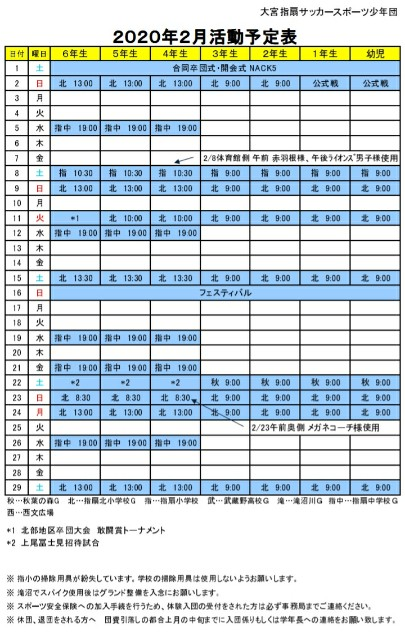 f:id:sashiogisoccer:20200201073915j:image