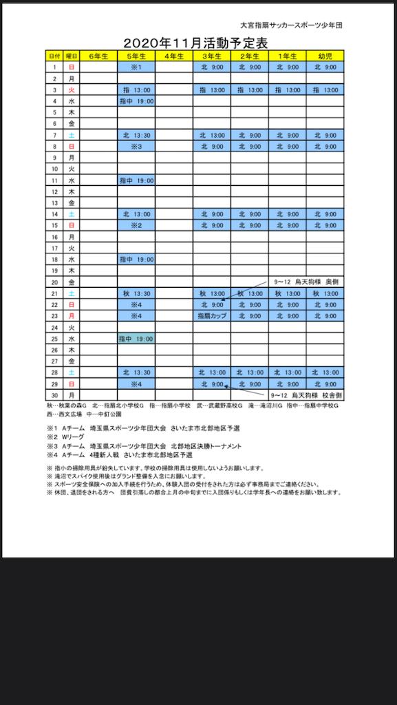 f:id:sashiogisoccer:20201031082003p:image