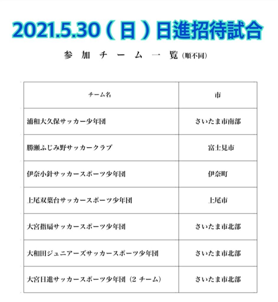 f:id:sashiogisoccer:20210531034057j:image