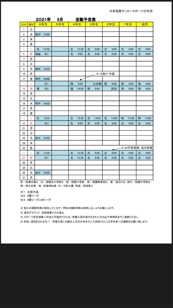 f:id:sashiogisoccer:20210603121820j:image