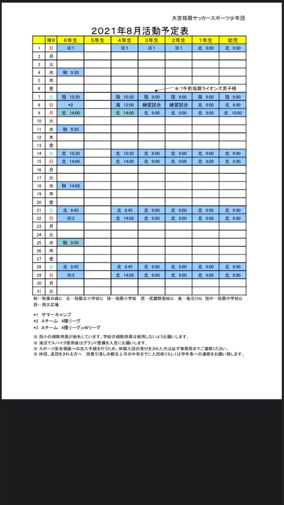 f:id:sashiogisoccer:20210731075421j:image