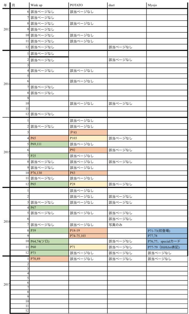 f:id:sashisusesoxdd:20161226230112p:plain