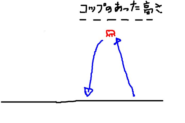 f:id:sashitoka:20190211154345p:plain