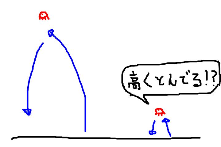 f:id:sashitoka:20190211155346p:plain