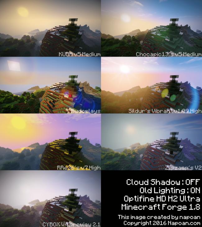 上空から朝焼けを眺めるでシェーダーパック比較