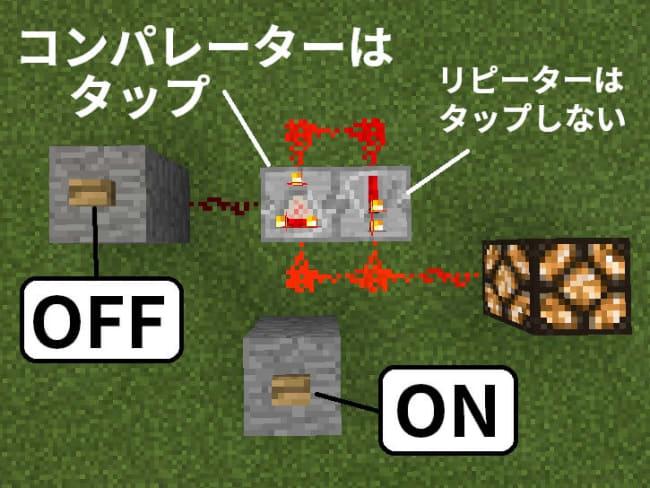 コンパレーターを使ったラッチ回路の作り方
