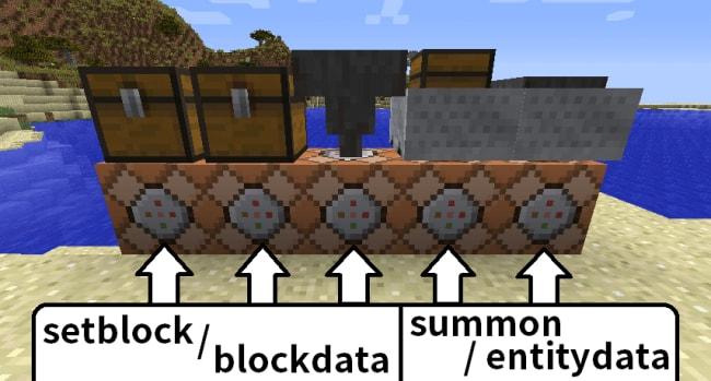チェストやトロッコ類にloottableを設定するコマンド
