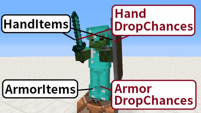 EquipmentタグとDropChancesタグが分離した