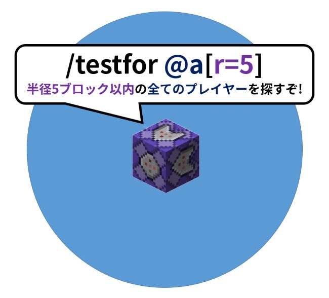 testforコマンドの仕組み