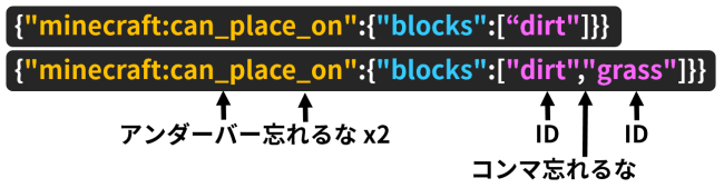 can_place_onの書き方