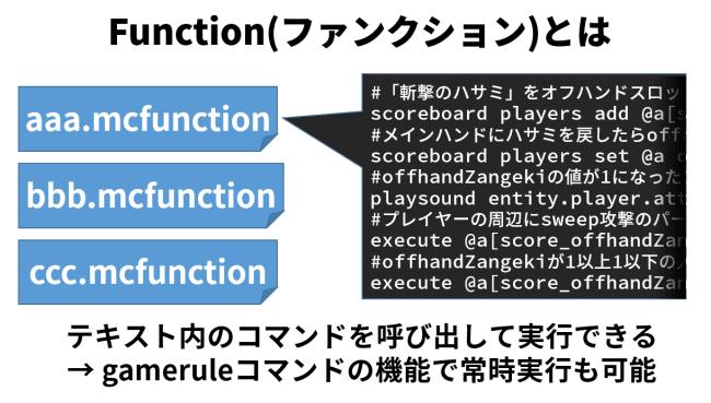 functionとは