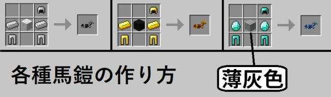 各種馬鎧の作り方