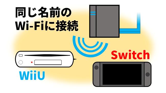 wiiuスイッチwifi接続