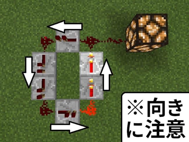 クロック回路の作り方