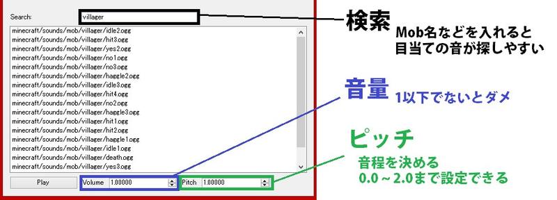 このツールの画面の見方、使い方