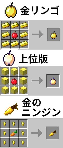 金リンゴと金のニンジン