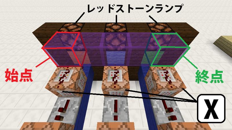 Xのコマンドブロック周辺の仕組み