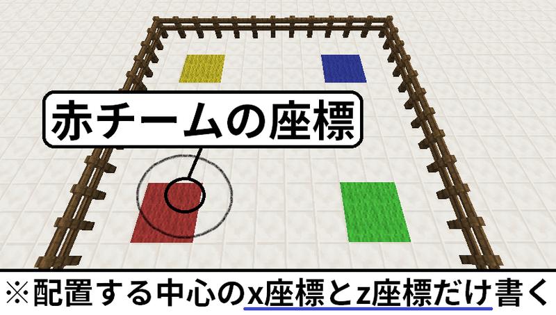 プレイヤーを配置するspreadplayersコマンドの書き方