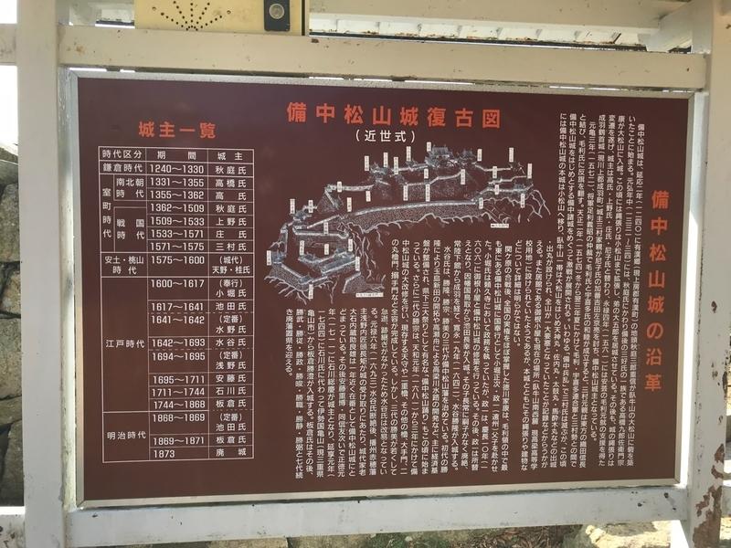 備中松山城の説明看板