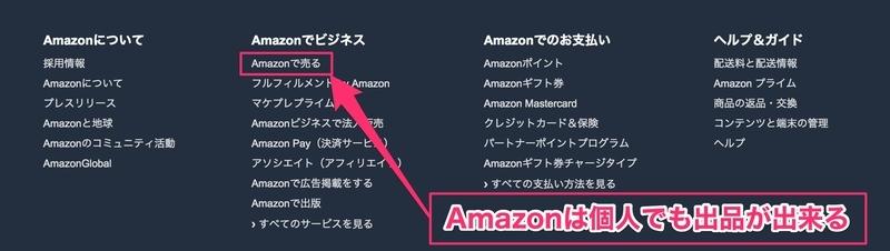 Amazonで出品する方法